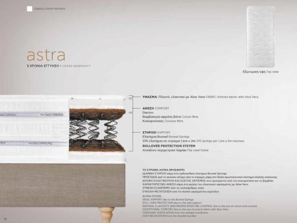 Στρώμα Astra |Candia strom