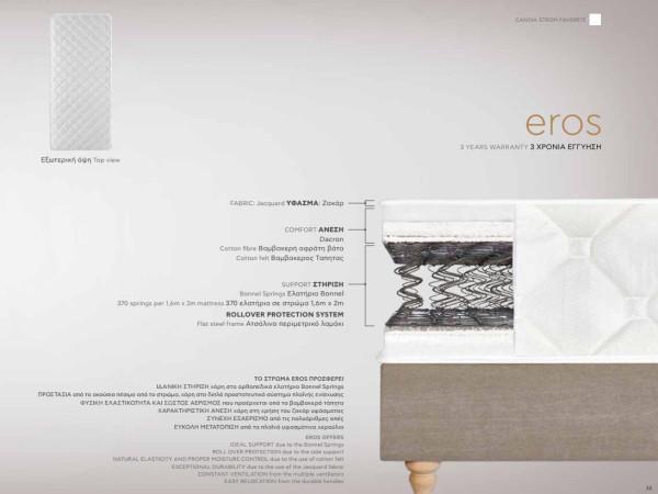 Στρώμα Eros |Candia strom