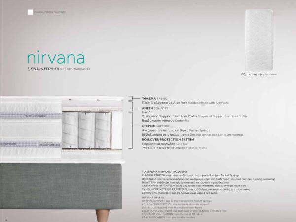 Στρώμα Nirvana |Candia strom